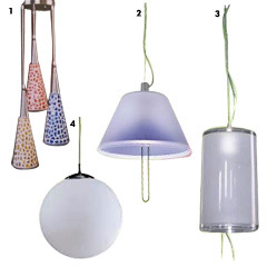 Lighting Fixtures | Home and Garden | PinoyExchange